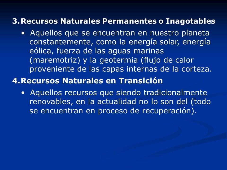 Recursos Naturales en Transición