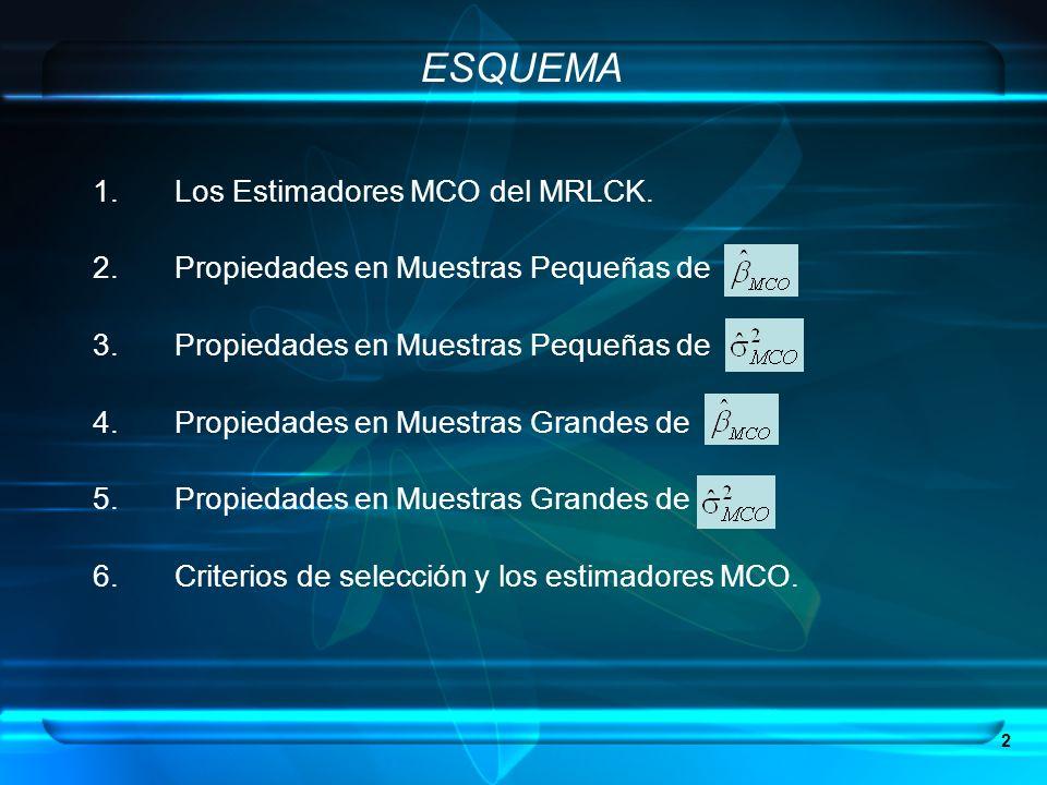 ESQUEMA Los Estimadores MCO del MRLCK.