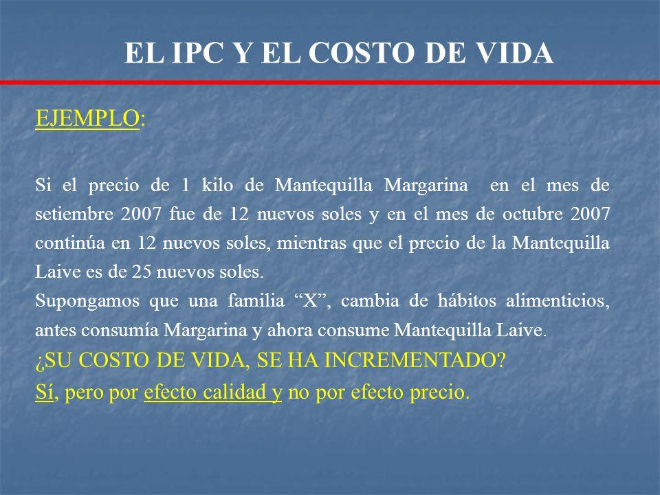 EL IPC Y EL COSTO DE VIDA EJEMPLO:
