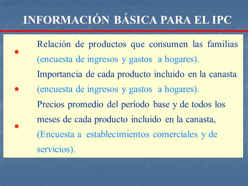 INFORMACIÓN BÁSICA PARA EL IPC