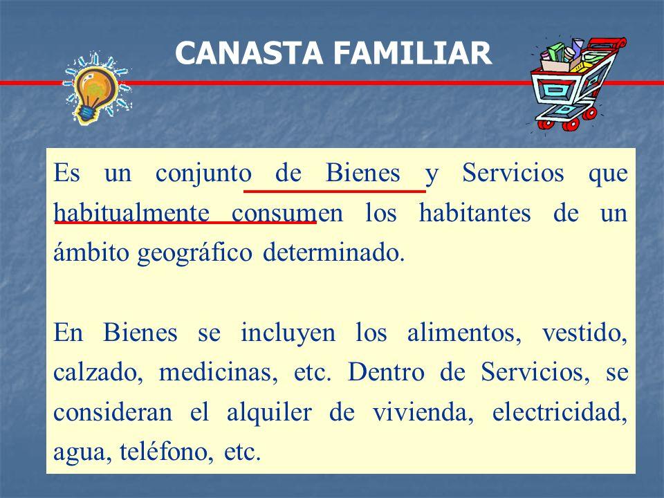 CANASTA FAMILIAR Es un conjunto de Bienes y Servicios que habitualmente consumen los habitantes de un ámbito geográfico determinado.