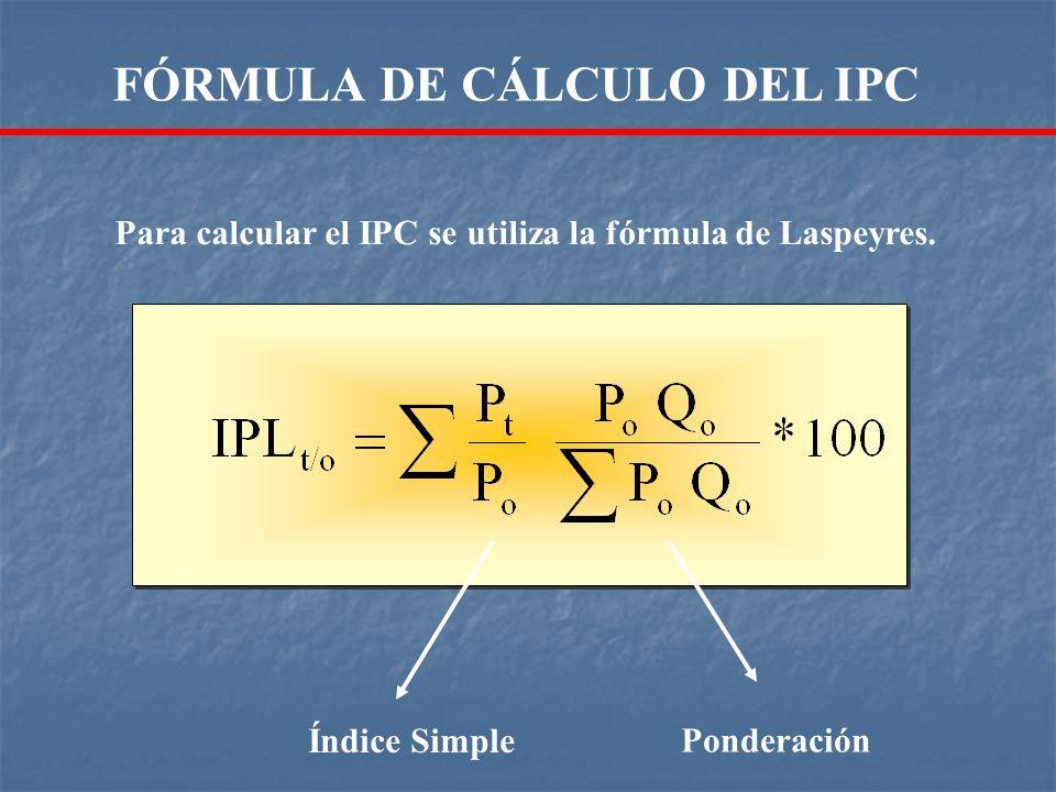 FÓRMULA DE CÁLCULO DEL IPC