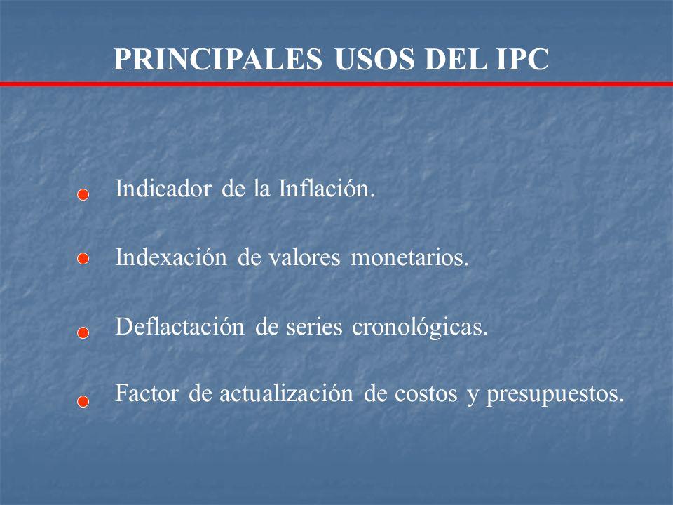 PRINCIPALES USOS DEL IPC