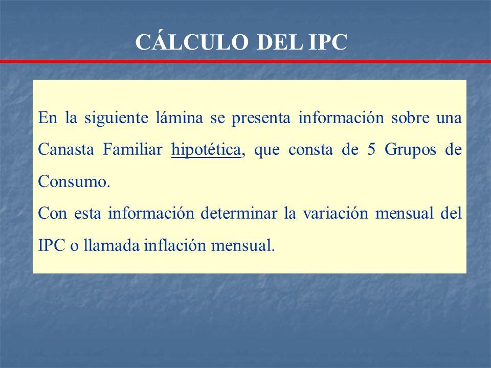 CÁLCULO DEL IPC En la siguiente lámina se presenta información sobre una Canasta Familiar hipotética, que consta de 5 Grupos de Consumo.