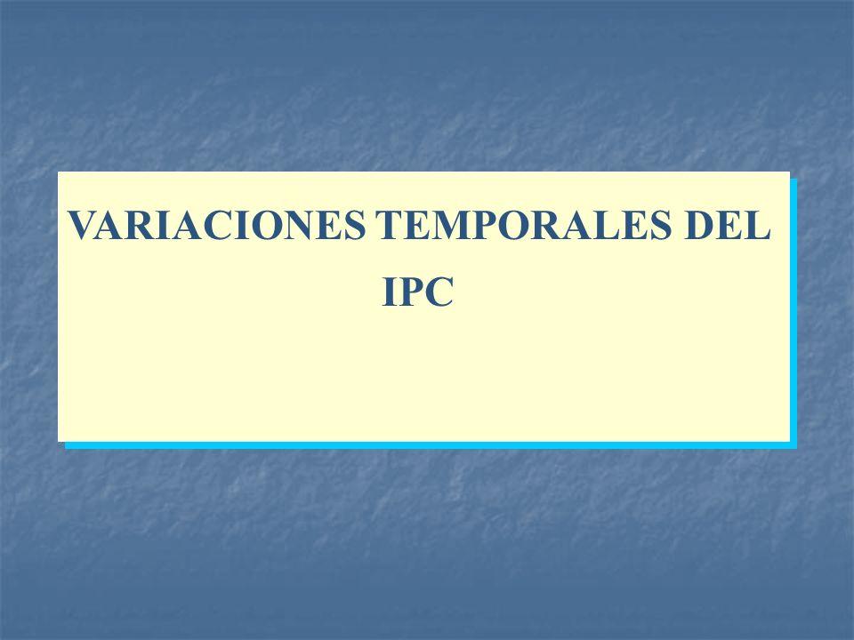 VARIACIONES TEMPORALES DEL IPC