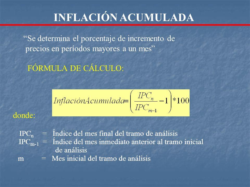 INFLACIÓN ACUMULADA Se determina el porcentaje de incremento de