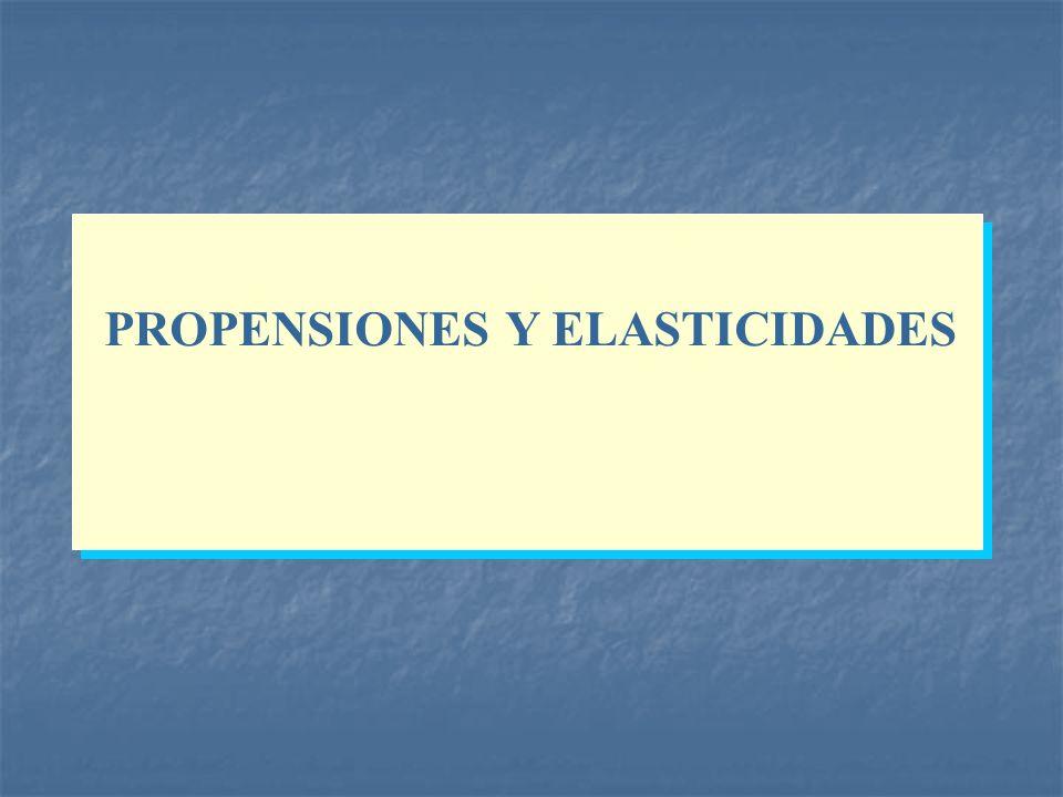 PROPENSIONES Y ELASTICIDADES