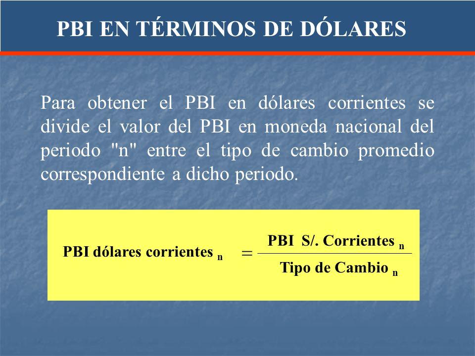 PBI dólares corrientes n