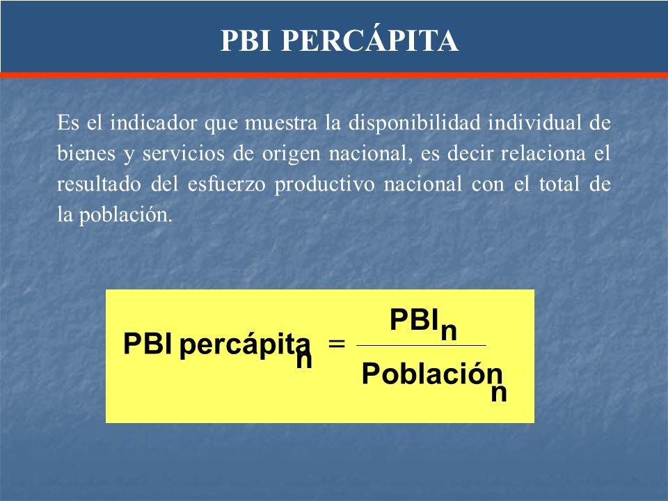 PBI PERCÁPITA PBI n PBI percápita = n Población n
