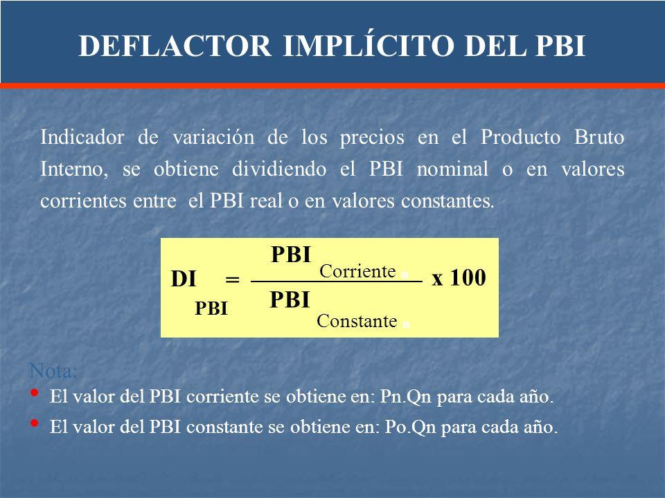 DEFLACTOR IMPLÍCITO DEL PBI