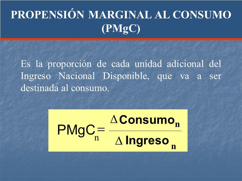 PROPENSIÓN MARGINAL AL CONSUMO (PMgC)