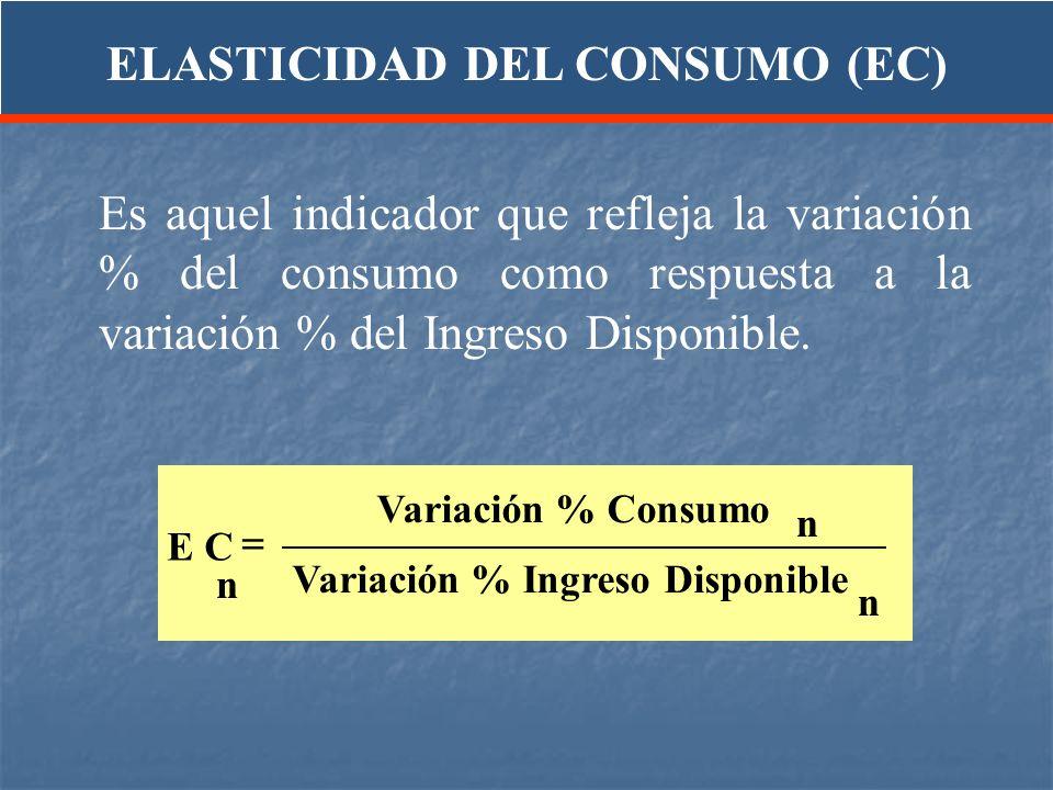 ELASTICIDAD DEL CONSUMO (EC)
