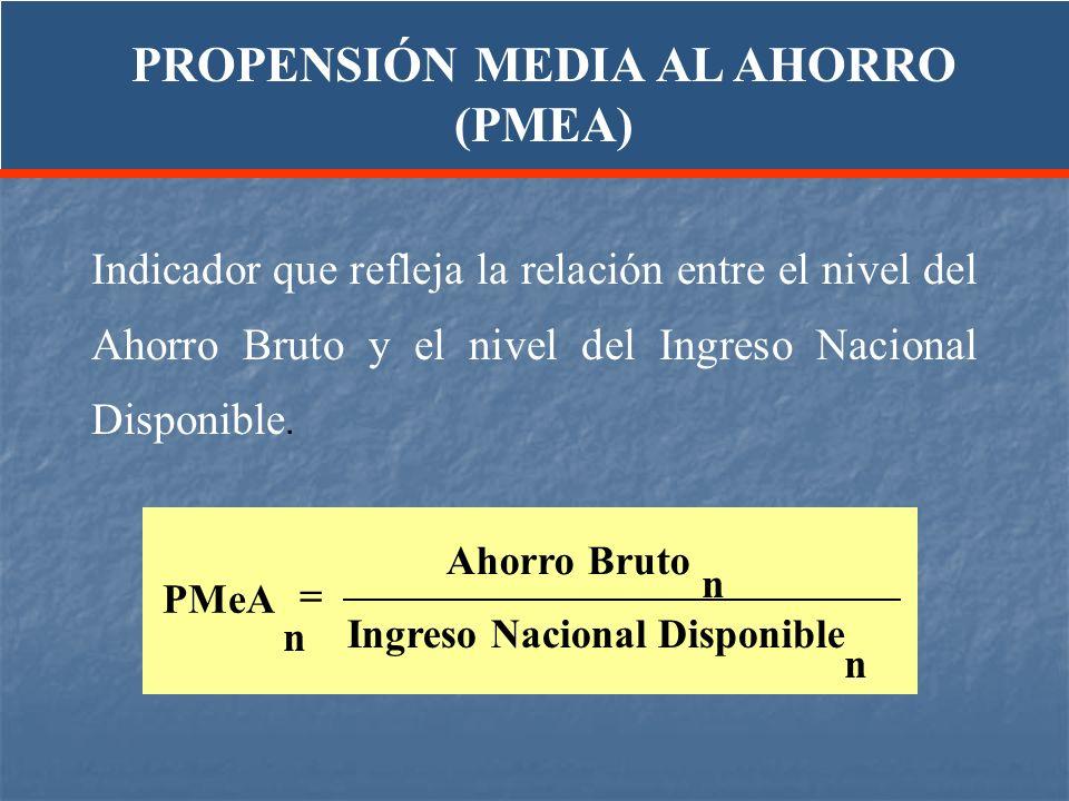 PROPENSIÓN MEDIA AL AHORRO