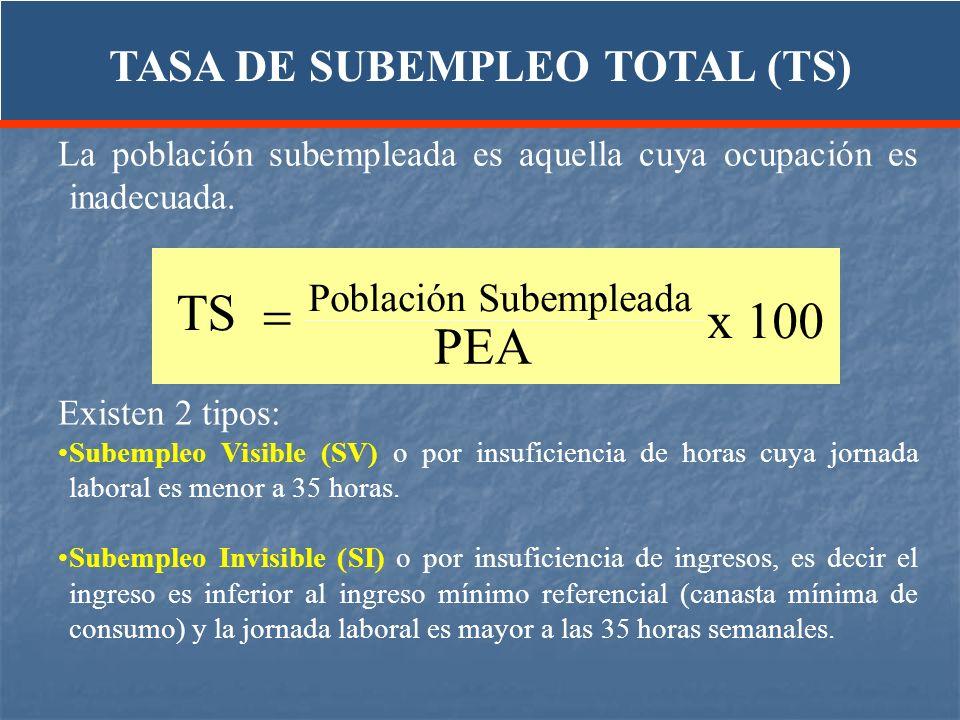 TASA DE SUBEMPLEO TOTAL (TS)
