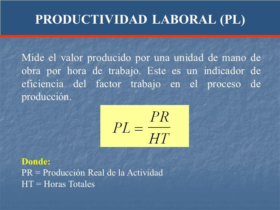 PRODUCTIVIDAD LABORAL (PL)