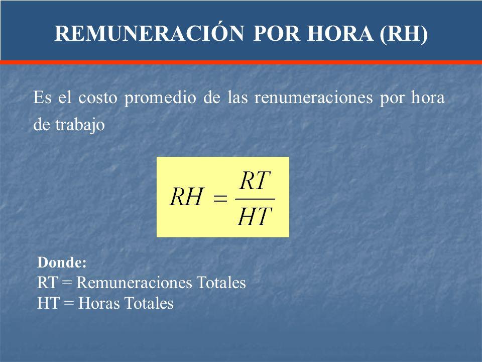 REMUNERACIÓN POR HORA (RH)