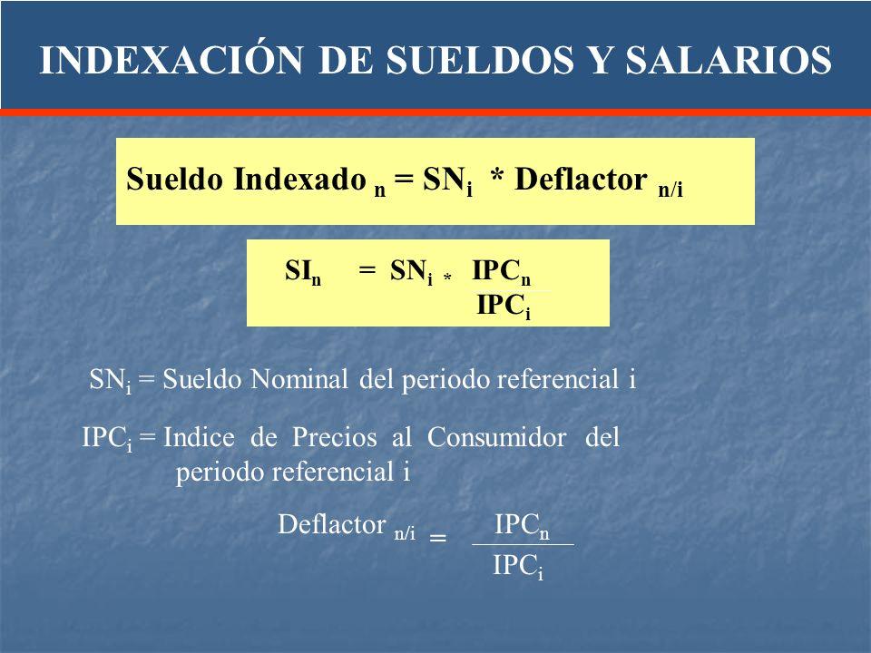 INDEXACIÓN DE SUELDOS Y SALARIOS