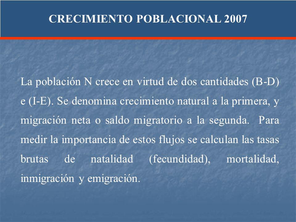 CRECIMIENTO POBLACIONAL 2007
