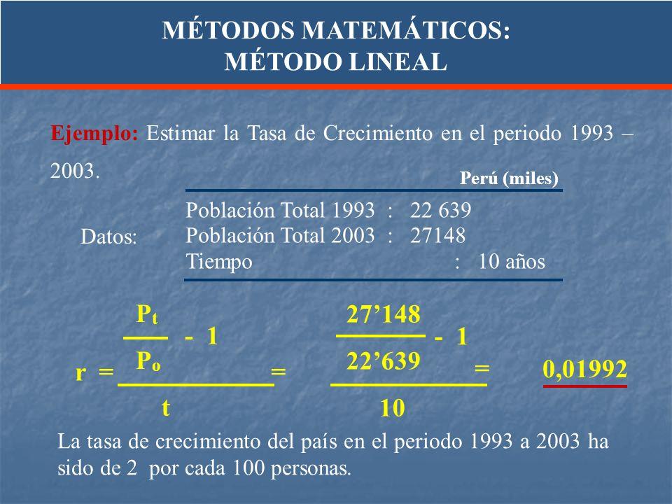 MÉTODOS MATEMÁTICOS: MÉTODO LINEAL 0,01992