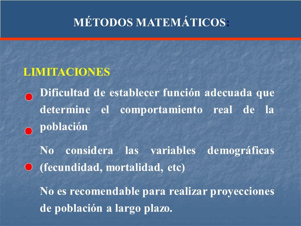 MÉTODOS MATEMÁTICOS: LIMITACIONES. Dificultad de establecer función adecuada que determine el comportamiento real de la población.