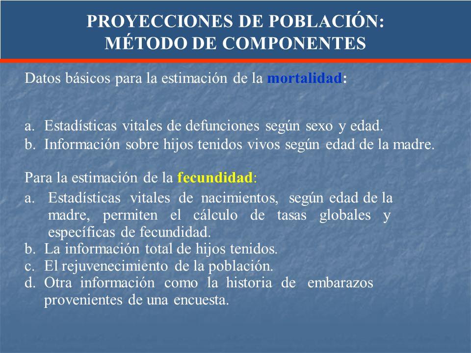 PROYECCIONES DE POBLACIÓN: