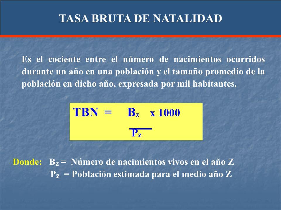 TASA BRUTA DE NATALIDAD