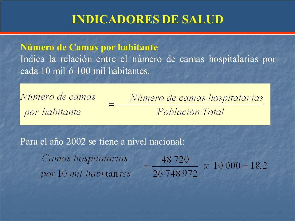 INDICADORES DE SALUD Número de Camas por habitante