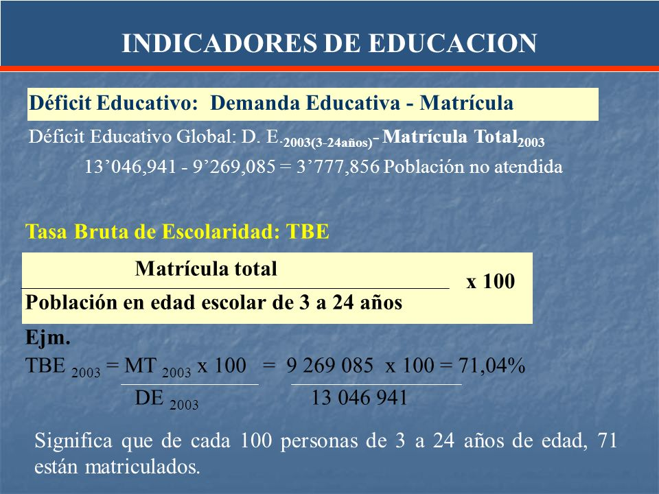 INDICADORES DE EDUCACION