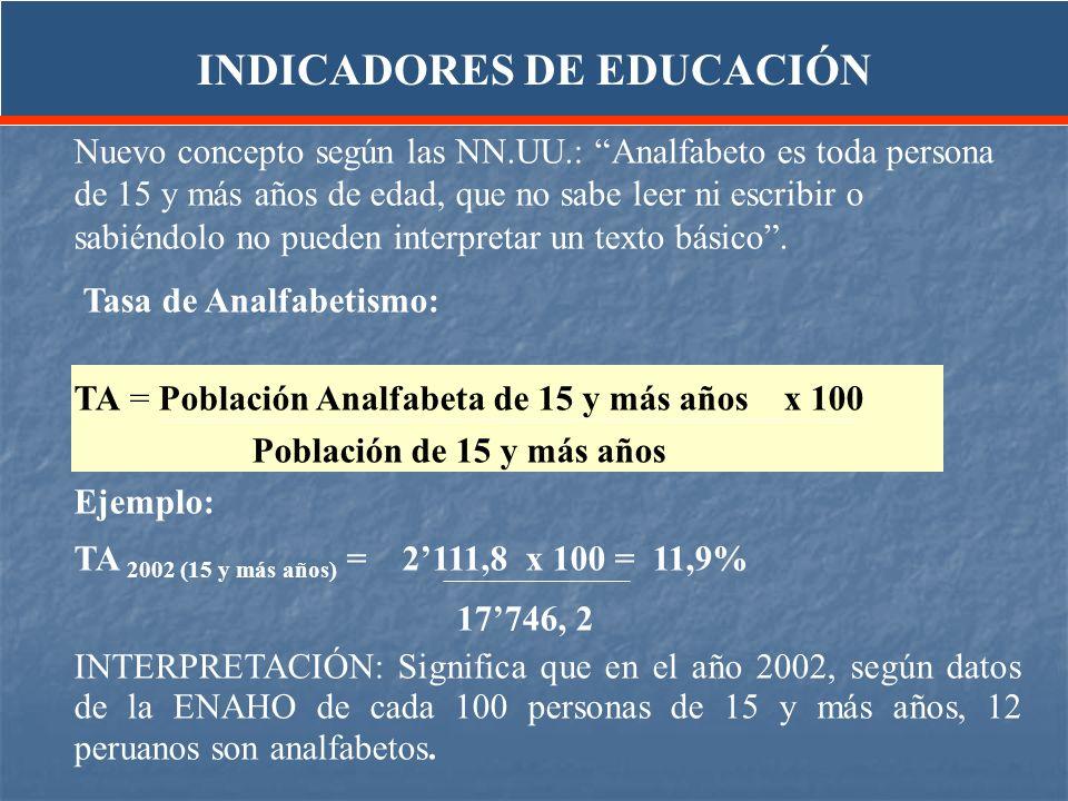 INDICADORES DE EDUCACIÓN