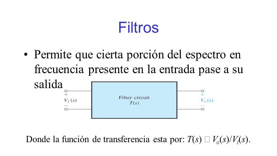 Filtros Permite que cierta porción del espectro en frecuencia presente en la entrada pase a su salida.