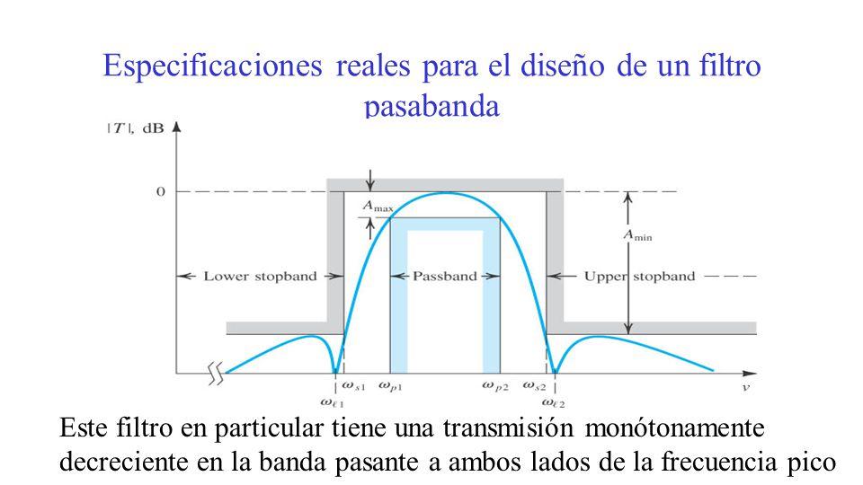 Especificaciones reales para el diseño de un filtro pasabanda