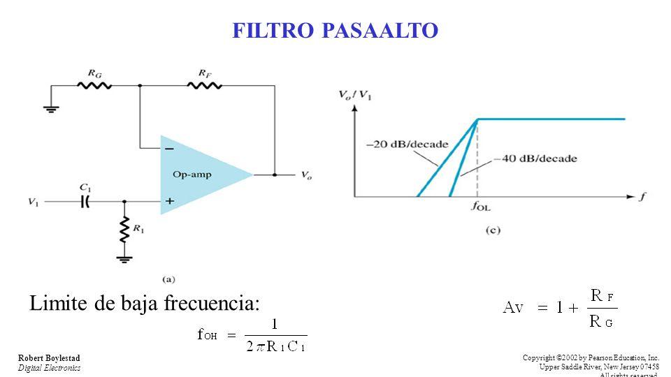 Limite de baja frecuencia: