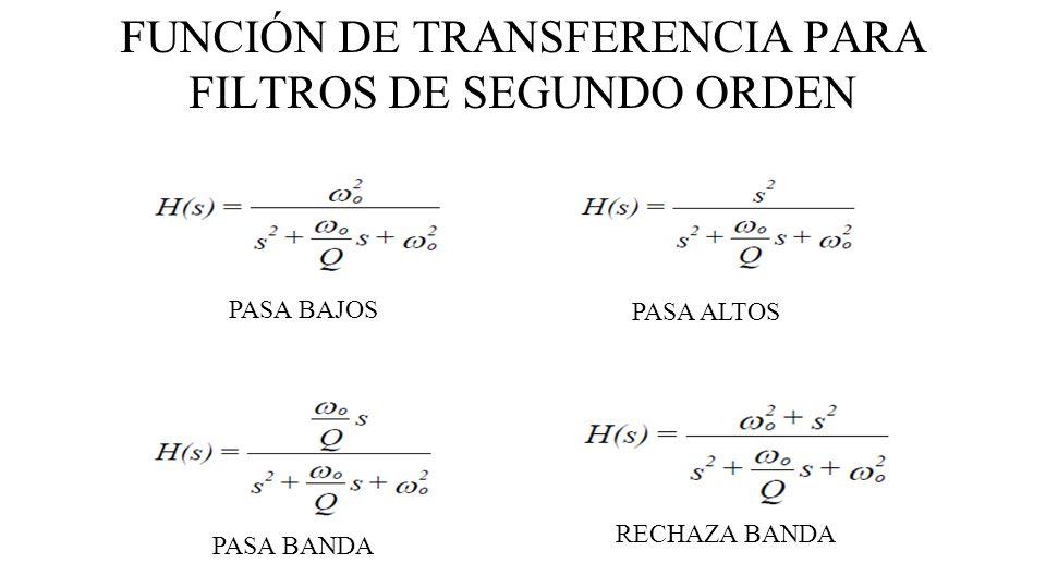 FUNCIÓN DE TRANSFERENCIA PARA FILTROS DE SEGUNDO ORDEN