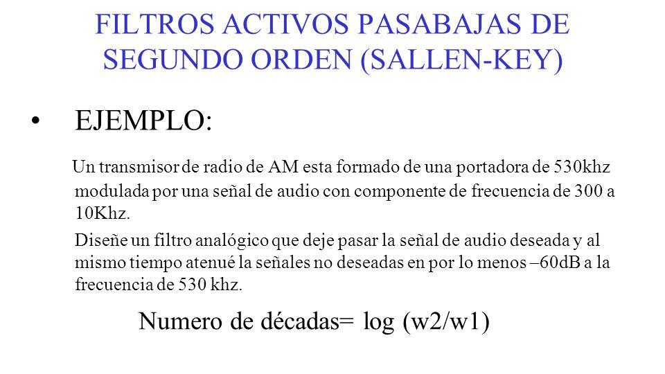 FILTROS ACTIVOS PASABAJAS DE SEGUNDO ORDEN (SALLEN-KEY)