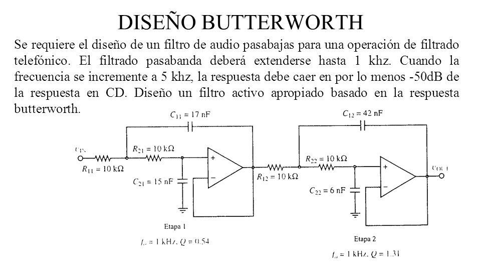 DISEÑO BUTTERWORTH