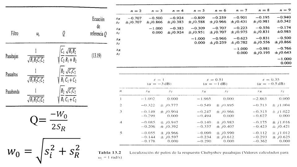 Q= −𝑊 0 2 𝑆 𝑅 𝑤 0 = 𝑠 𝑖 2 + 𝑠 𝑅 2