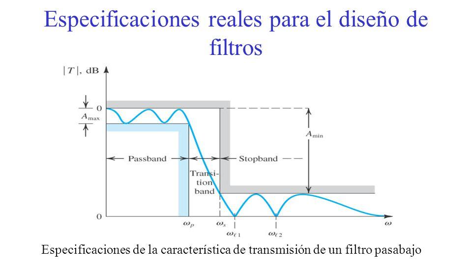 Especificaciones reales para el diseño de filtros