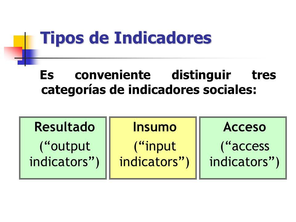Tipos de Indicadores Resultado ( output indicators ) Insumo