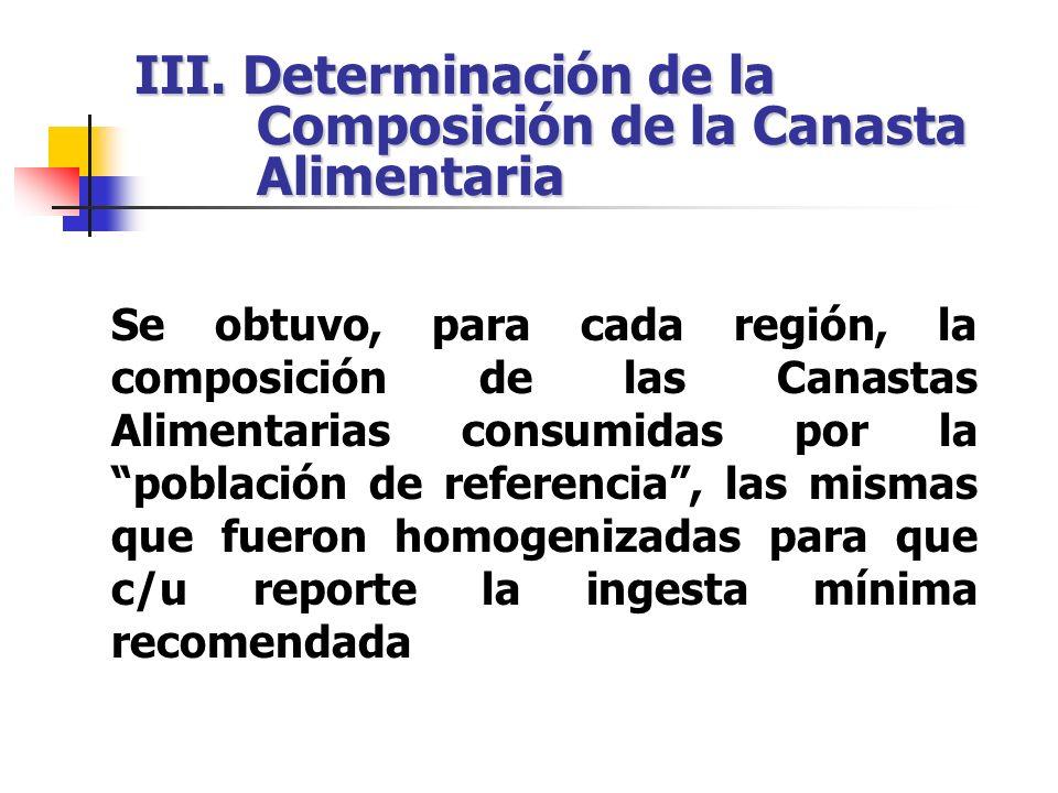 III. Determinación de la Composición de la Canasta Alimentaria
