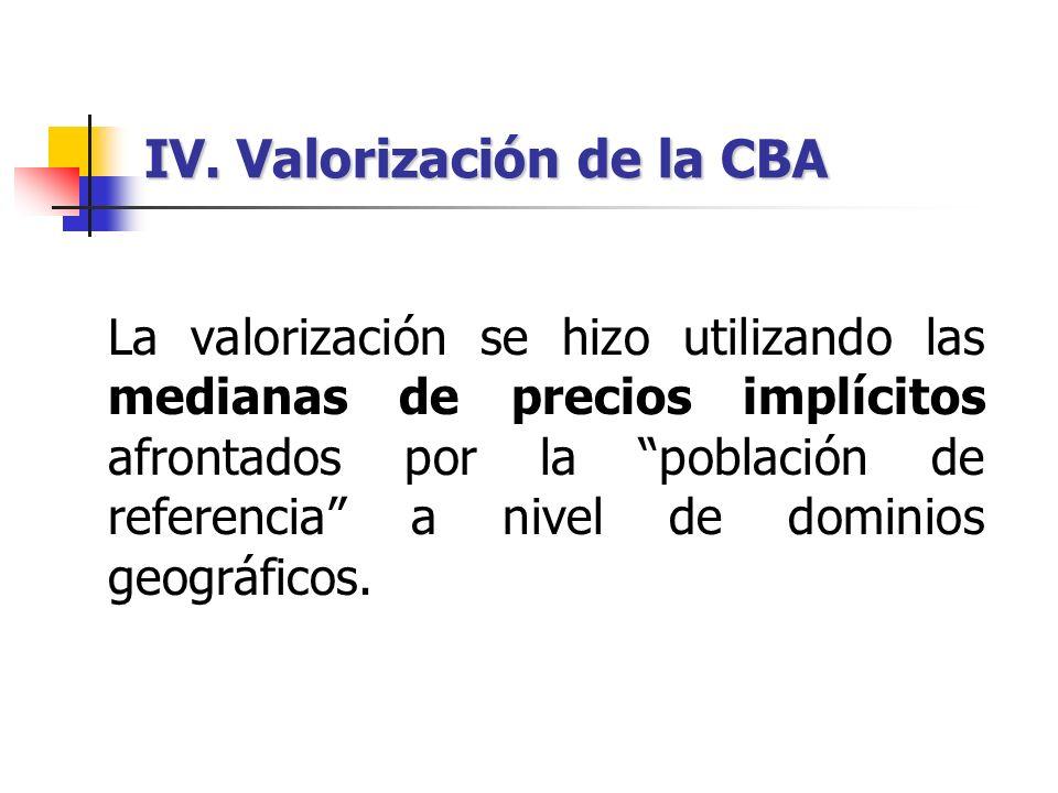 IV. Valorización de la CBA