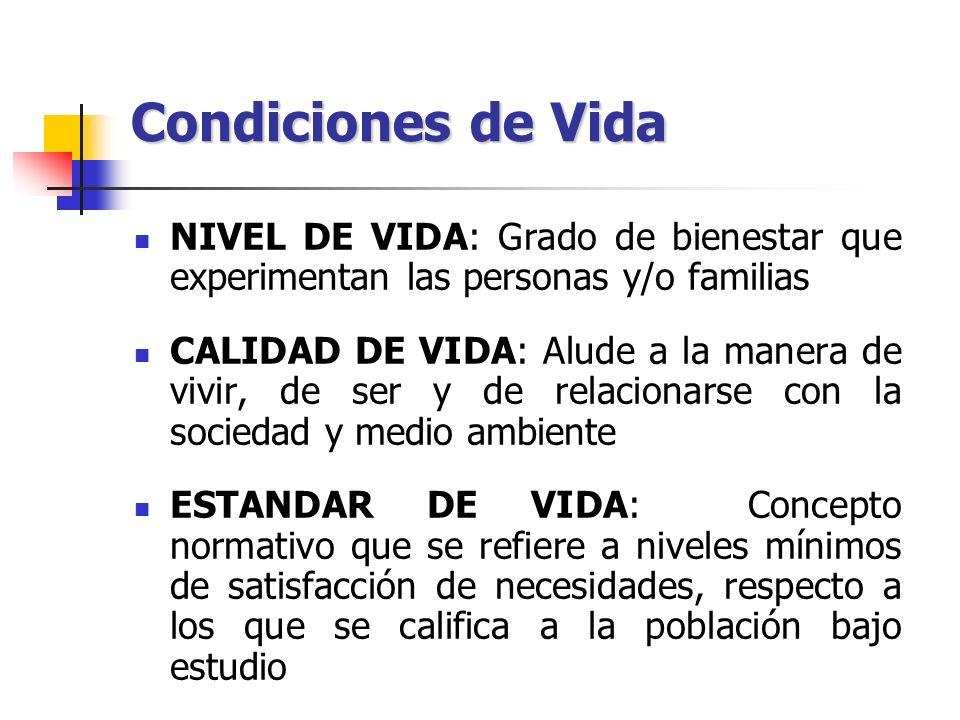 Condiciones de Vida NIVEL DE VIDA: Grado de bienestar que experimentan las personas y/o familias.