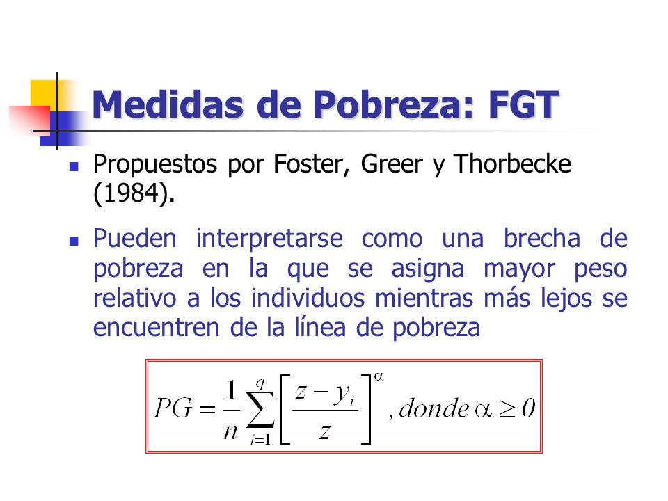 Medidas de Pobreza: FGT