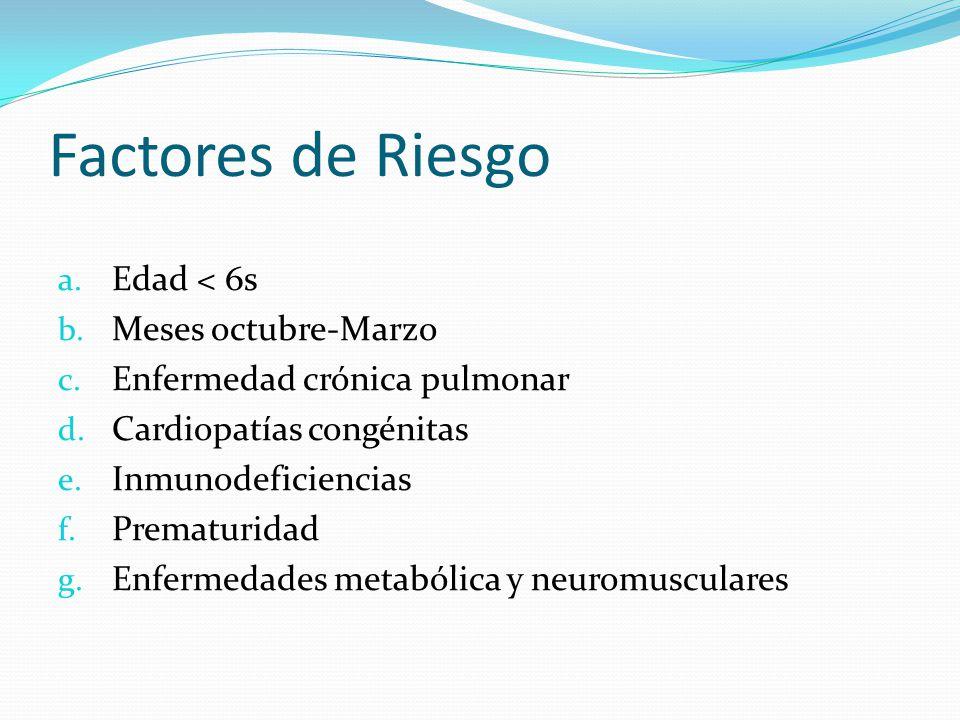 Factores de Riesgo Edad < 6s Meses octubre-Marzo