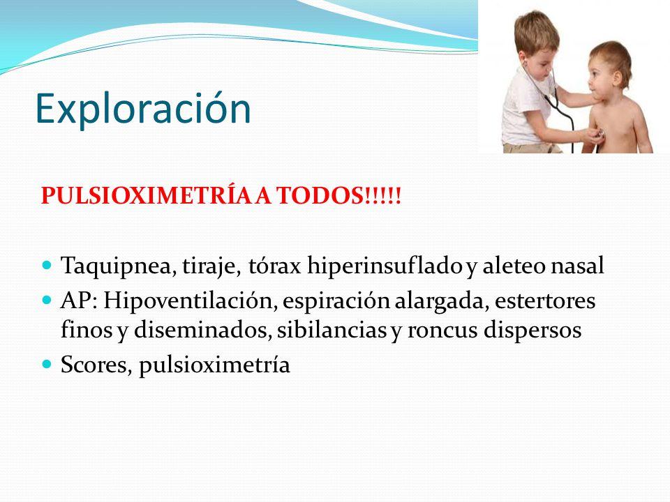 Exploración PULSIOXIMETRÍA A TODOS!!!!!