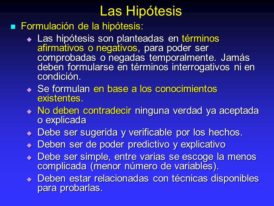 Las Hipótesis Formulación de la hipótesis: