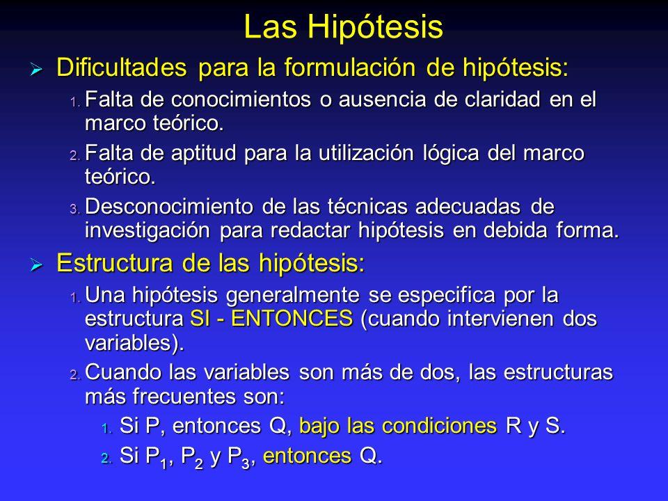 Las Hipótesis Dificultades para la formulación de hipótesis: