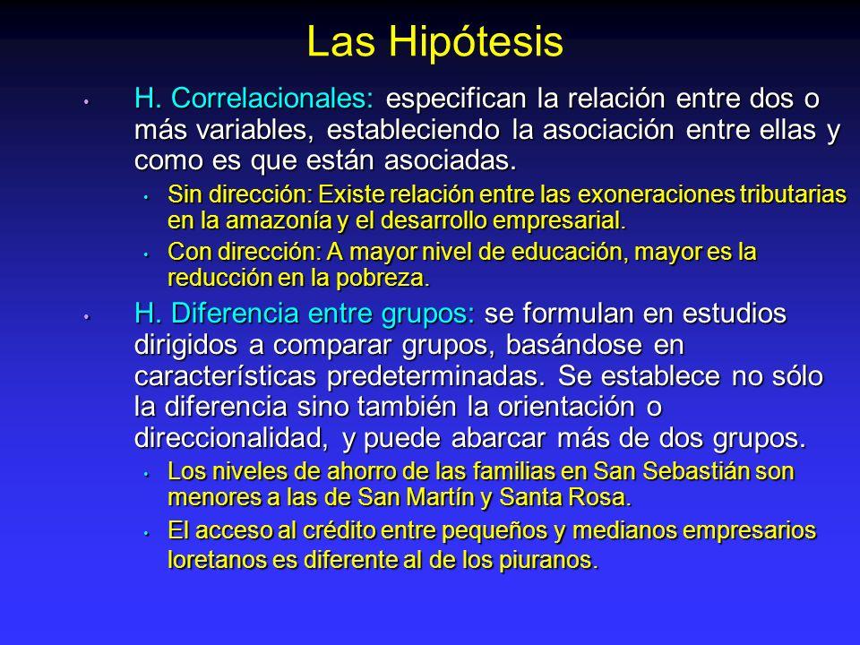 Las Hipótesis