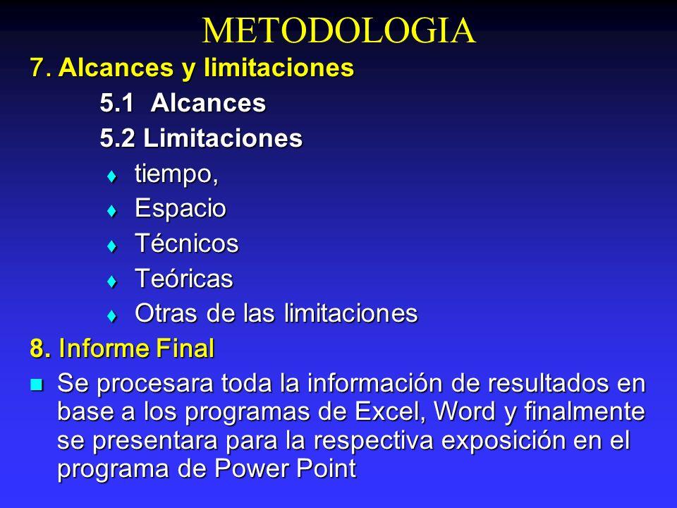 METODOLOGIA 7. Alcances y limitaciones 5.1 Alcances 5.2 Limitaciones