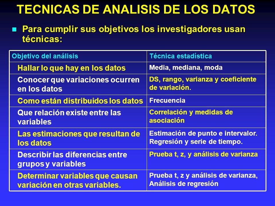 TECNICAS DE ANALISIS DE LOS DATOS