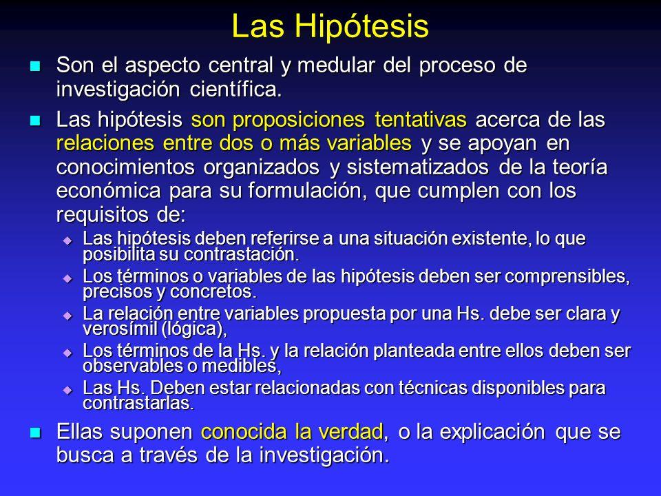 Las Hipótesis Son el aspecto central y medular del proceso de investigación científica.